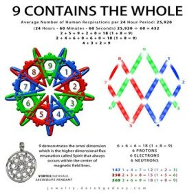 9-is-the-whole.jpg