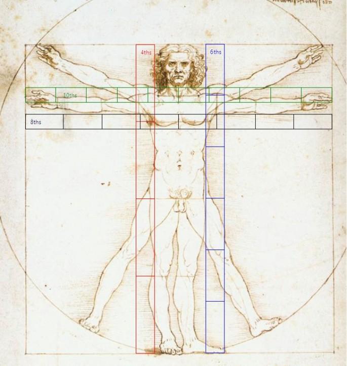Vitruvian-Man-Fractional-Measure-Method.jpg